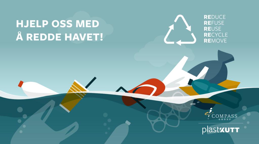 Illustrasjon av plast i havet med de 5 R'ene reduce, refuse, reuse, recycle og remove på